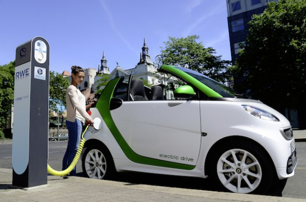 Prezzo Smart EV