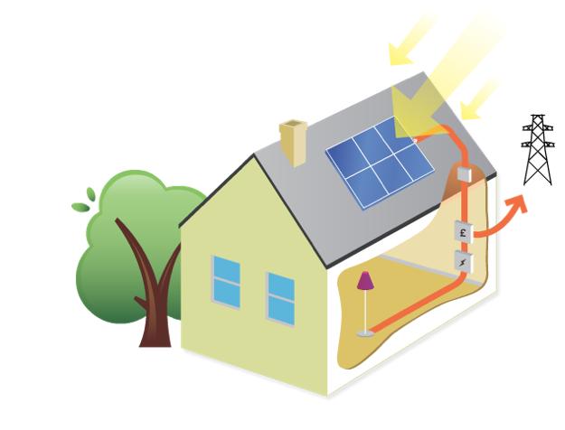 Risultati immagini per casa autosufficiente energetica