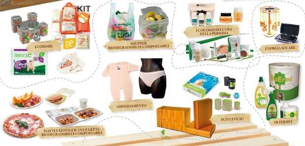 Alcuni prodotti di Minimo Impatto