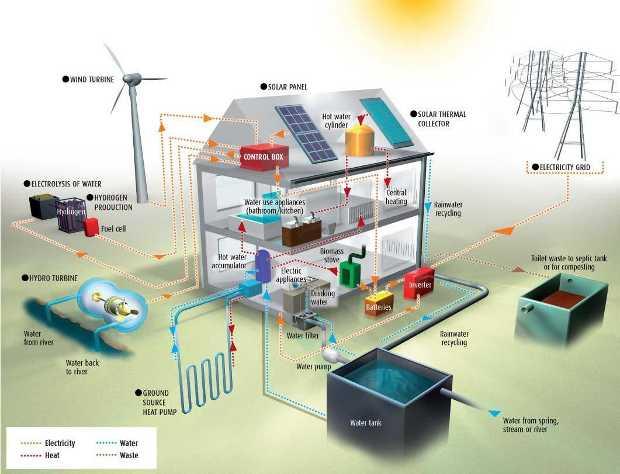 Come risparmiare energia in condominio