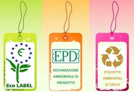 prestazioni ambientali