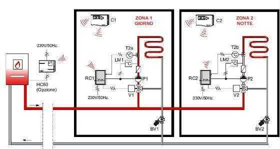 Schema impianto di riscaldamento abitazione
