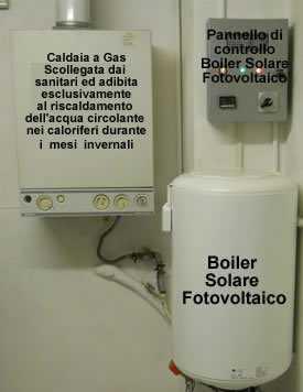Boiler solare fotovoltaico