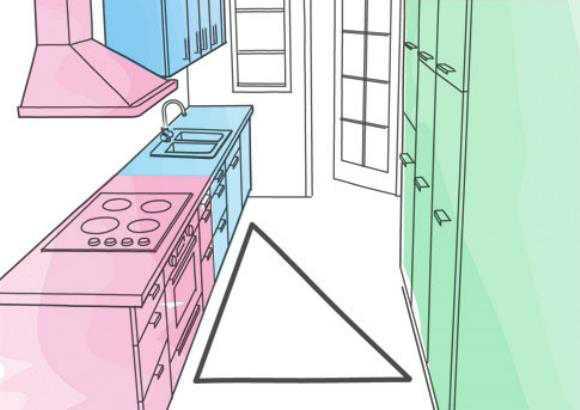 Triagolo di lavoro in cucina