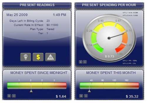 monitoraggio-energy-management