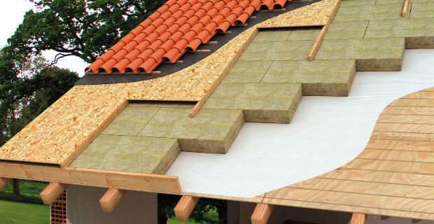 Bioedilizia caratteristiche della costruzione a secco for Case in legno svantaggi