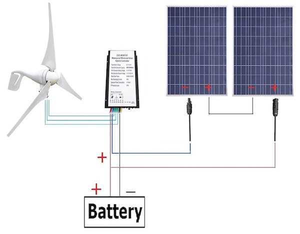 micro eolico domestico