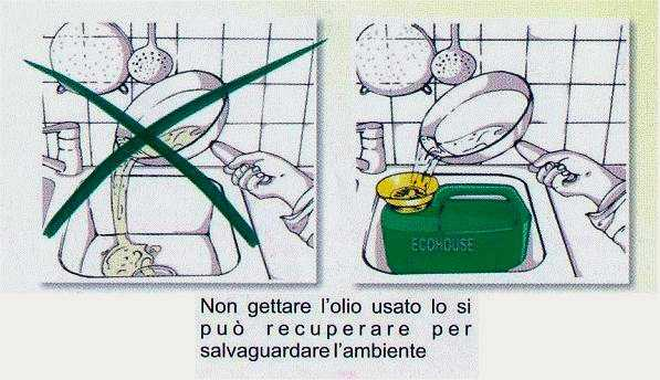 smaltimento olio