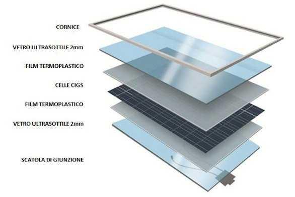 Scheda tecnica pannello fotovoltaico policristallino 51