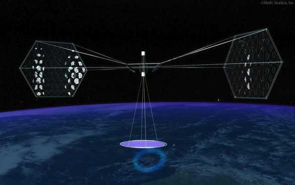 solare nello spazio