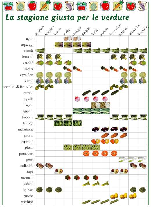 verdura-stagione