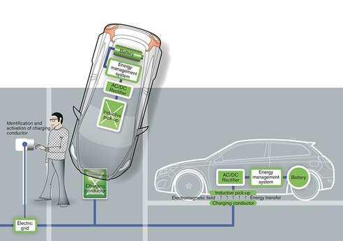 volvo-charging-wireless-photo-002.jpg.492x0_q85_crop-smart