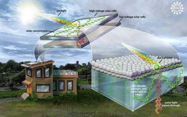 fotovoltaico trasparente finestre