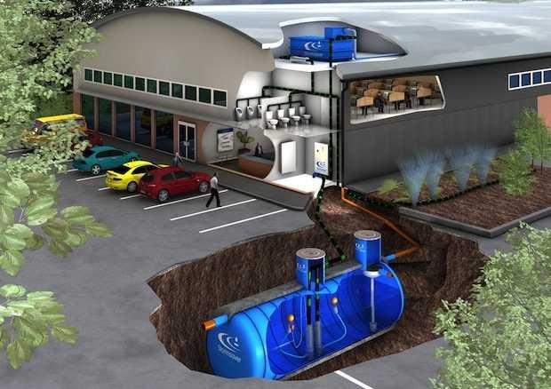 Sistema di recupero acqua piovana