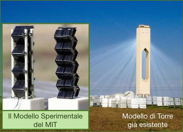 pannelli fotovoltaici torri
