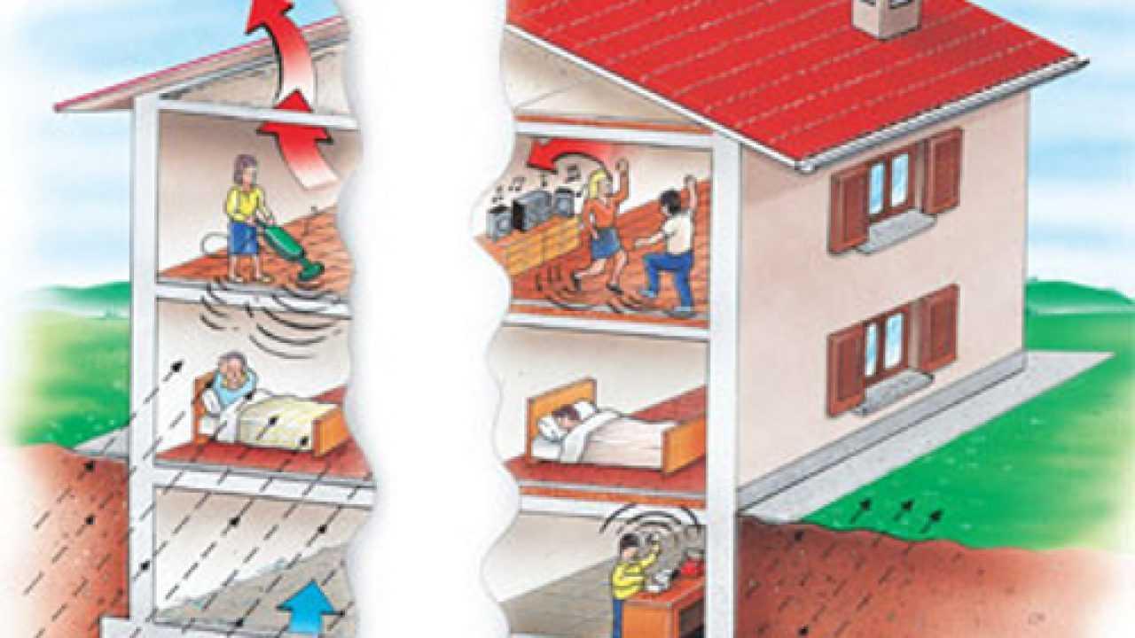 Rumore Nel Muro Di Casa il sughero per l'isolamento naturale dei rumori - idee green
