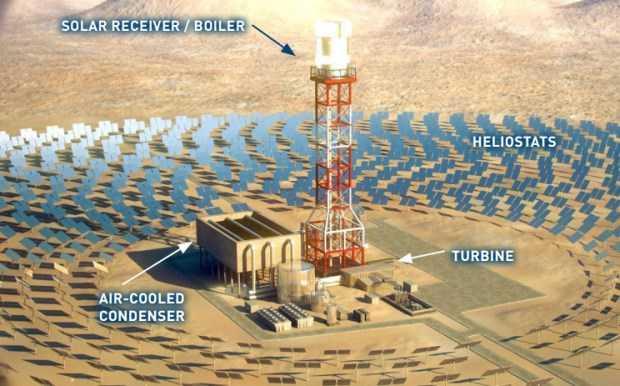 Come funziona l'impianto solare più grande del mondo
