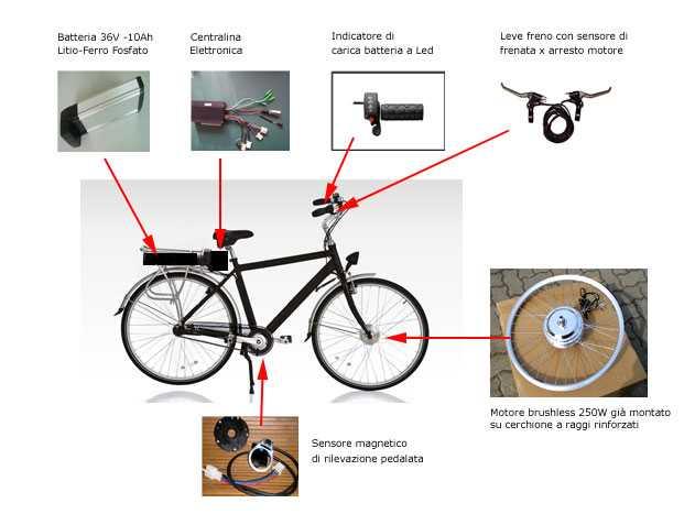 come trasformare una bici in ebike