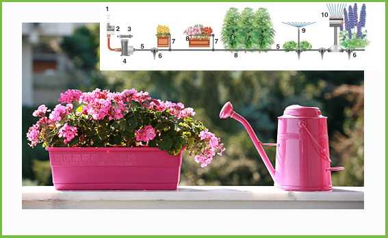 kit irrigazione balcone