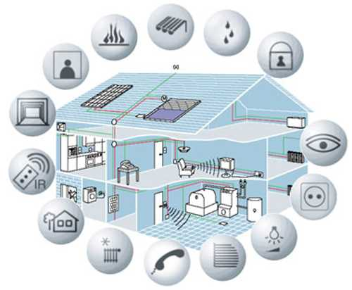 Casa intelligente e risparmio energetico idee green - Risparmio energetico casa ...