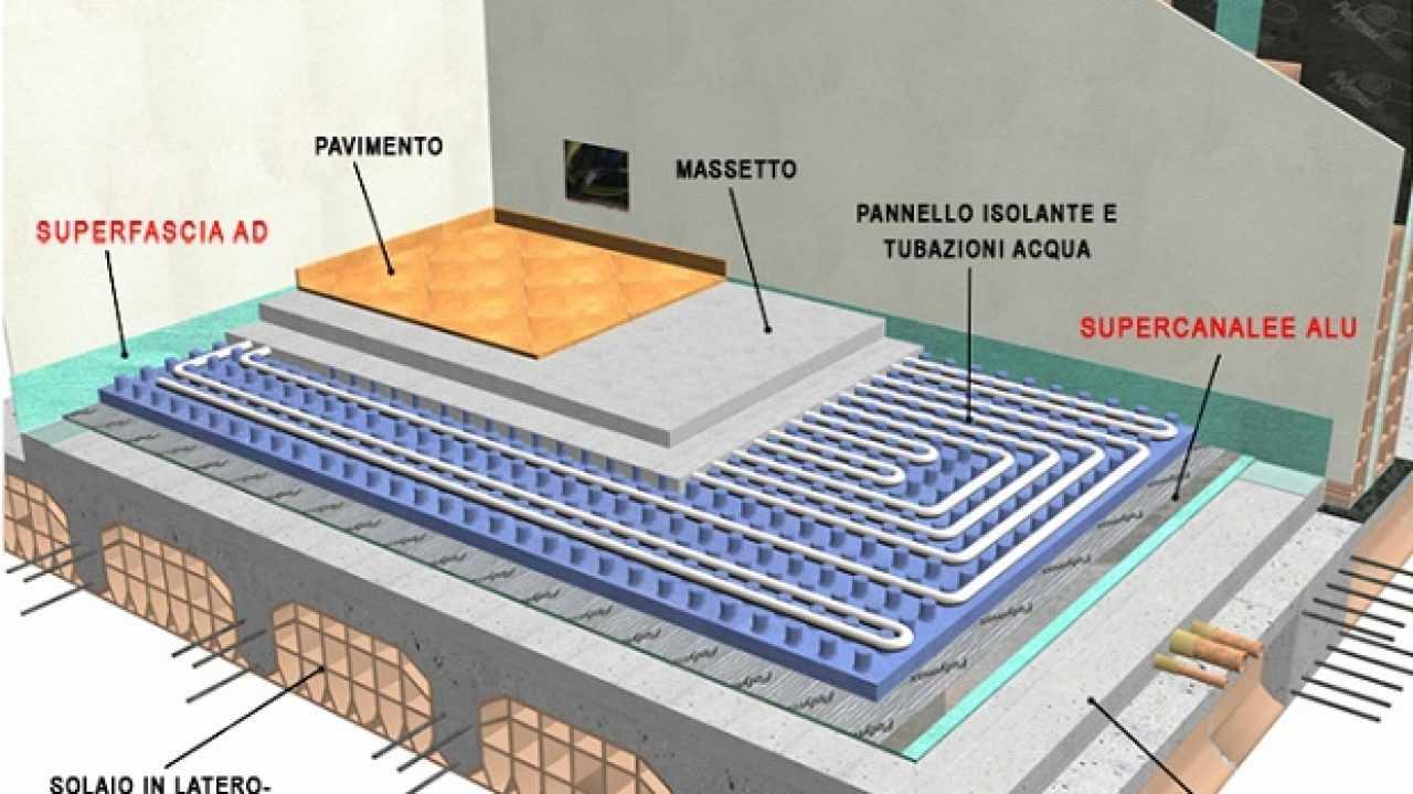 Riscaldamento A Pavimento E Raffreddamento pavimenti radianti, come funzionano - idee green