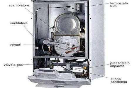 Come riparare una caldaia a metano idee green - Caldaia all interno dell appartamento ...