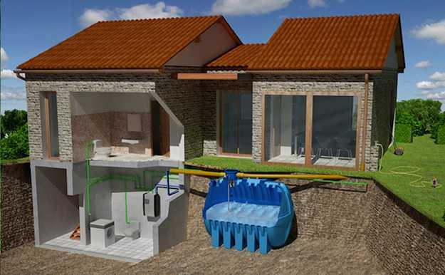 Impianto di recupero dell'acqua piovana - Idee Green
