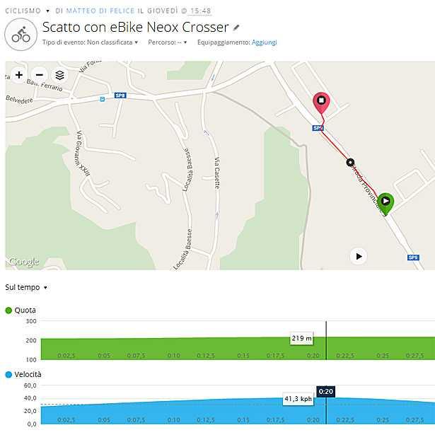 Neox Crosser GPS