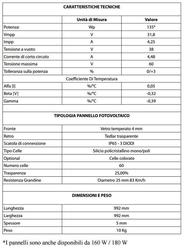 Pannello fotovoltaico portafiori idee green - Pannello fotovoltaico portatile ...