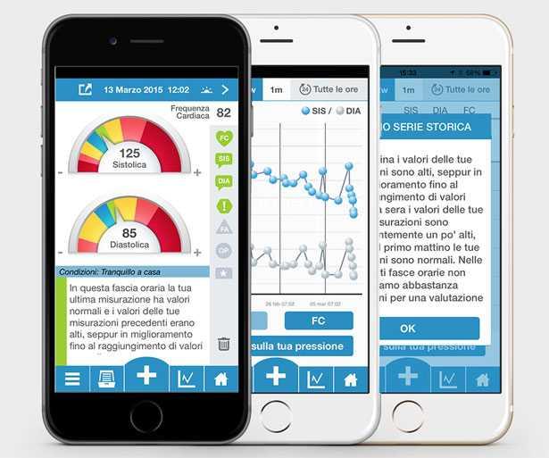 Pressione alta l'app Amicomed per contrastarla