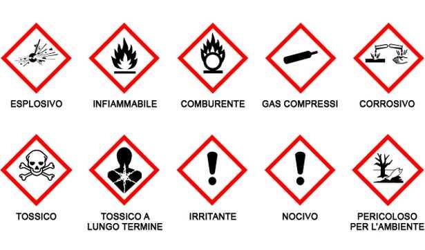 Nuovi simboli di pericolo rischio chimico