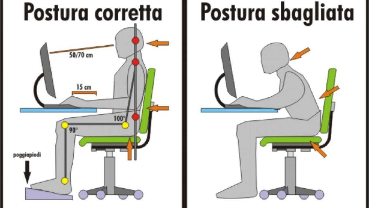 Posizione Corretta Ufficio.La Postura Corretta Alla Scrivania Idee Green