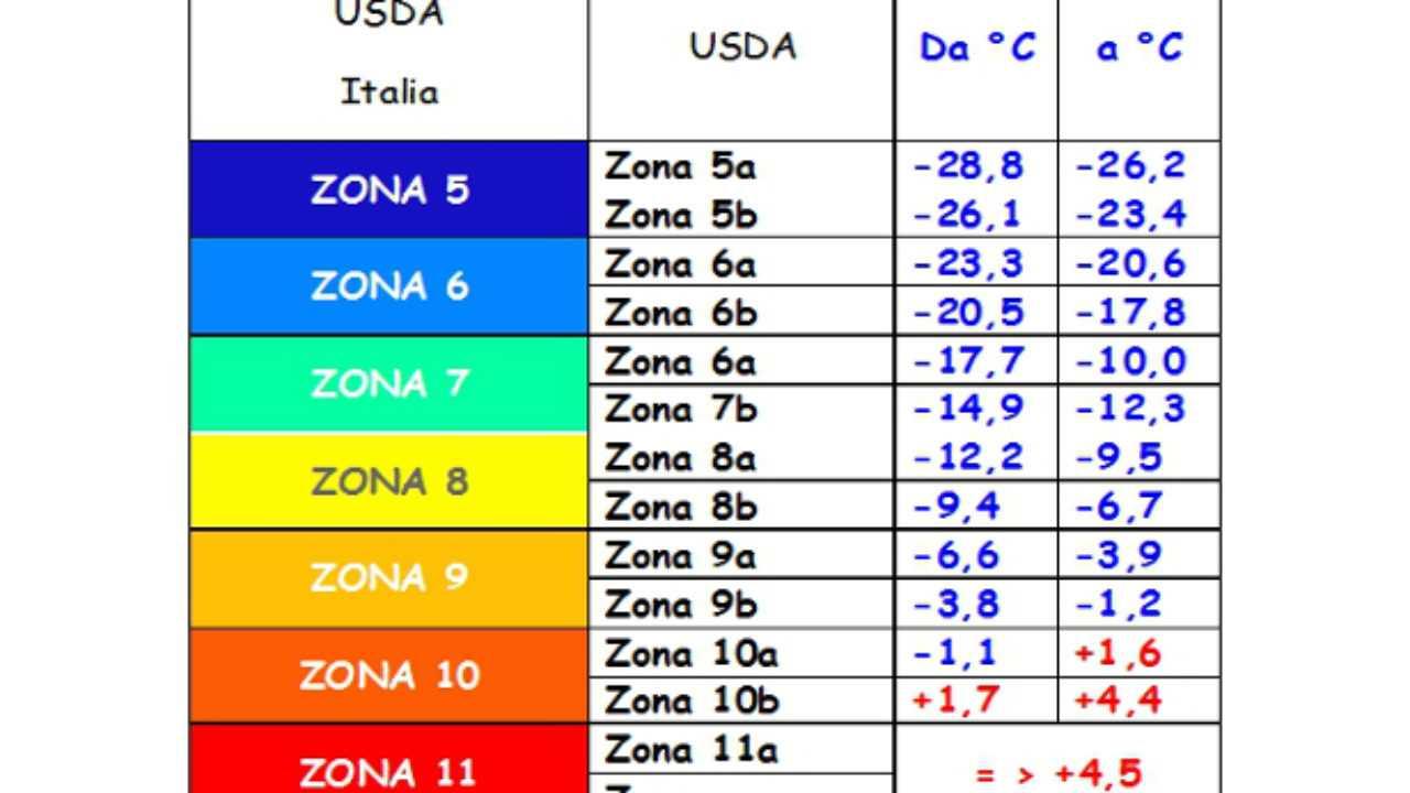 Cartina Dellitalia Con Zone Climatiche.Zone Climatiche Italia Per Giardinieri Idee Green
