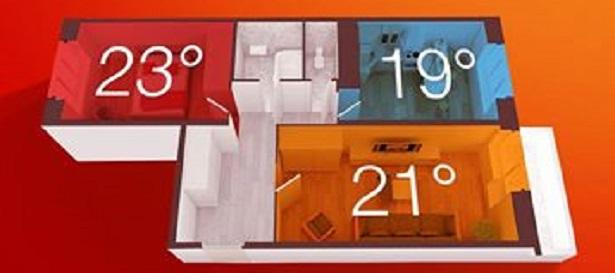 temperatura in casa legge