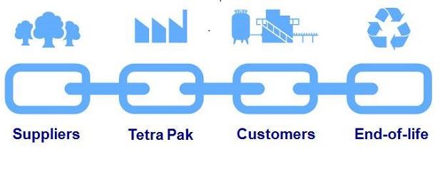 tetrapak raccolta differenziata