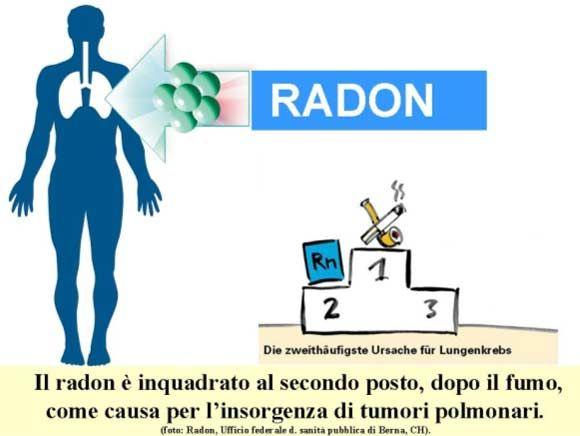 gas radon effetti sulla salute