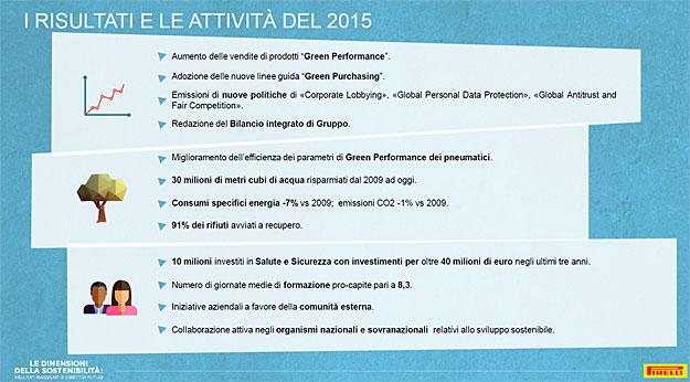 Sostenibilità ambientale: il 2015 di Pirelli