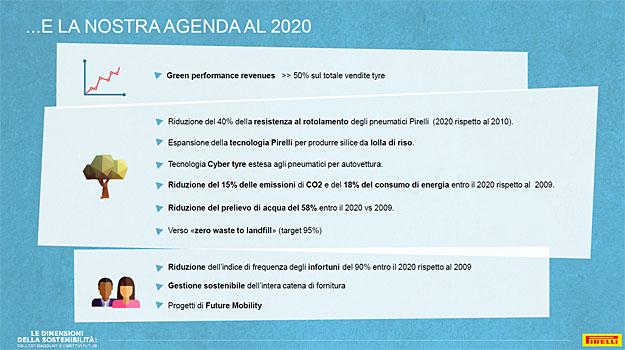Sostenibilita 2020 per Pirelli