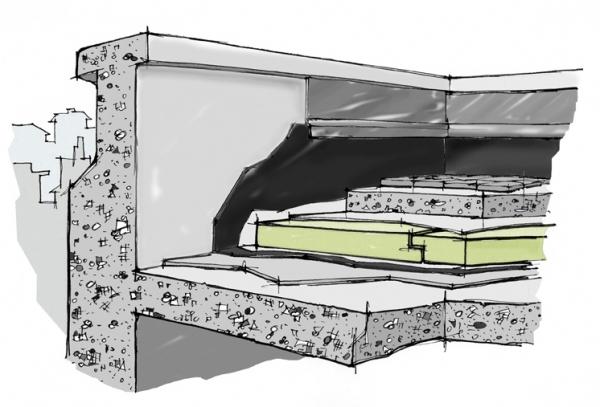 Tetto caldo, tetto freddo e tetto rovescio - Idee Green