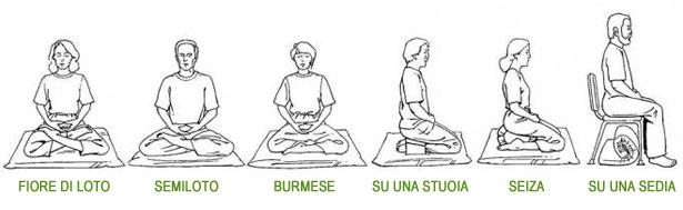 Meditazione zen posizioni