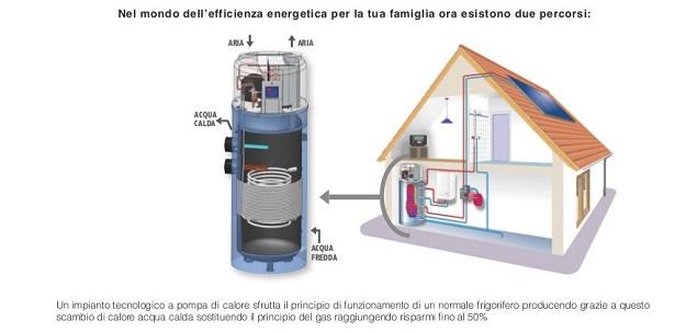 Pompe di calore: installatori nel Nord Est Italia - Idee Green