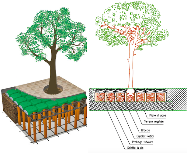 Telo antiradice tutte le info idee green for Soluzioni alternative al giardino