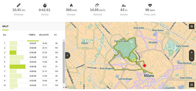 Wi-Bike test su strada a Milano