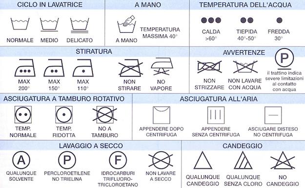 simboli etichetta tessuti