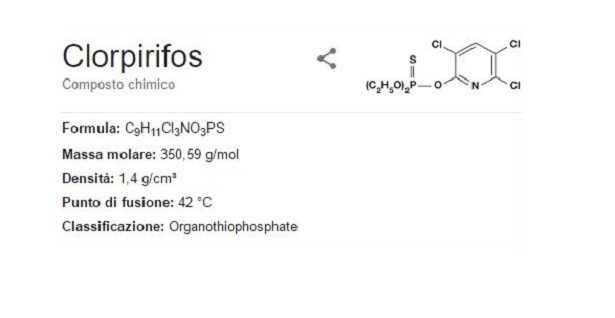 Clorpirifos metile formula