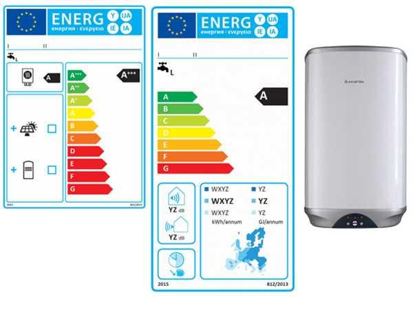 scaldabagno etichetta energetica