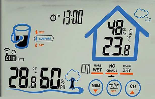 strumenti per misurare umidità in casa