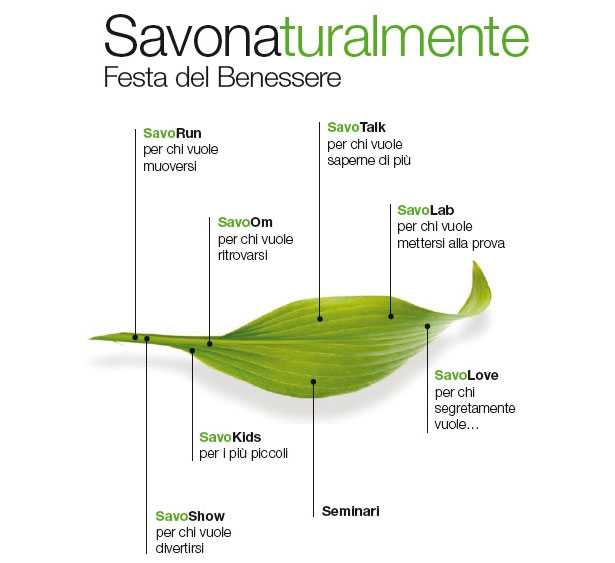 savonaturalmente 2018