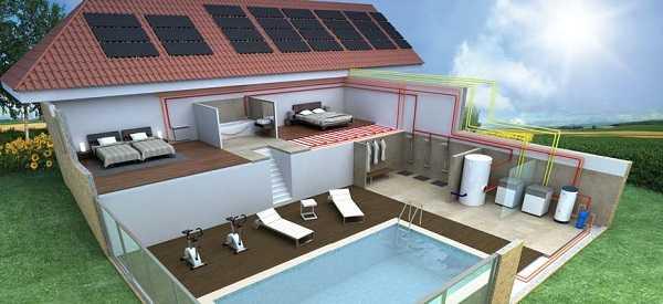 Tipi di impianto solare termico