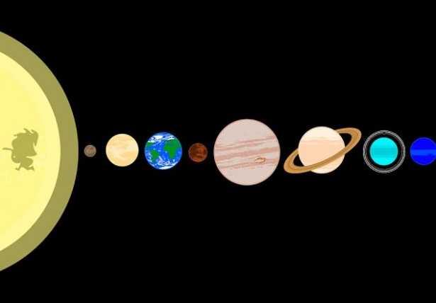 orbite dei pianeti